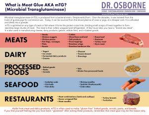 Meat Glue Chart