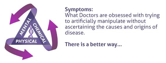 Functional-medicine-symptoms